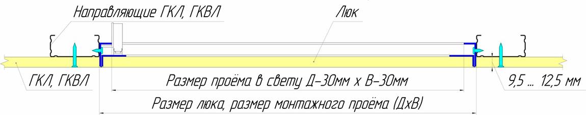 монтажная схема люка под покраску эконом короб