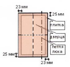 Четвертый этап выбора люка под плитку